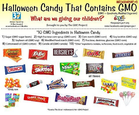 Halloween, Candy, Contain, GMO, GM, Modified, Organism, Genetically, Paleo, health, nutrition, summit, chatham, NJ, new jersey, Madison, Livingston